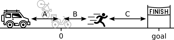 The three intervals through which the bike proceeds.